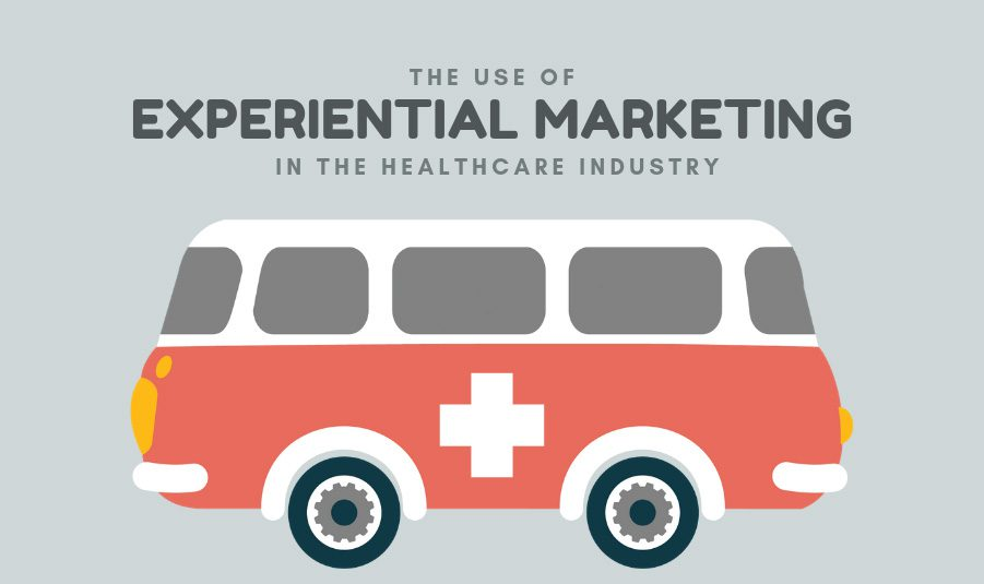The Use of Experiential Marketing in the Healthcare Industry